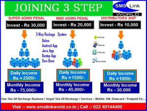 Mobile Recharge Software - Silchar - free classified ads